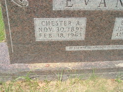 Chester A. Evans