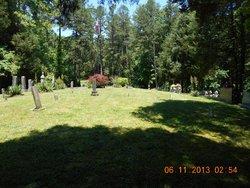 Renfrow Cemetery