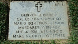 Denver Harvey Bishop