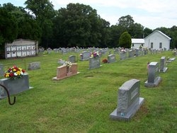 Mallorys Cemetery