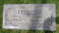 Henry Clay Phillips