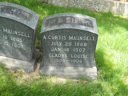 Gladys L. Allie Maunsell