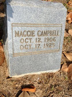 Maggie Campbell