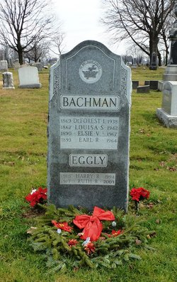 DeForest Bachman