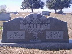 Benjamin Albert Bailey