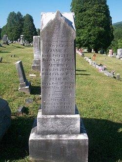 Fannie Elizabeth Baird