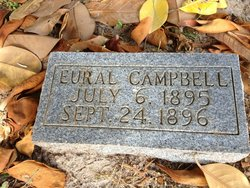 Eural Campbell