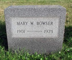 Mary Campbell <i>Wilson</i> Bowser