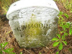 Charles W Moore