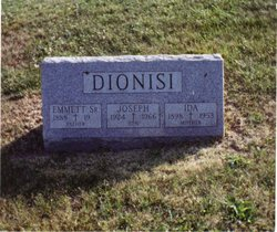 Ida <i>Colecchi</i> Dionisi