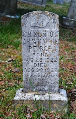 George Robert Pierce