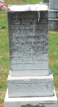 Almeta Allie <i>Raborn</i> Pyle
