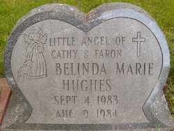 Belinda Marie Hughes