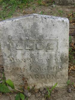 Abba Blagdon