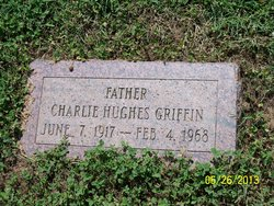 Charles Hughes Griffin