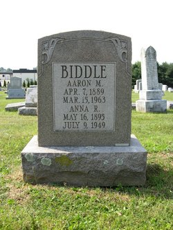 Anna R Biddle