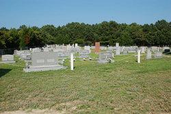 Powells Point Christian Church Cemetery