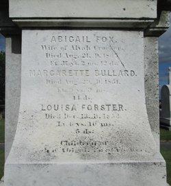 Abigail <i>Fox</i> Crocker