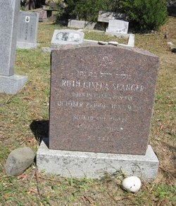 Ruth Gisela Slanger