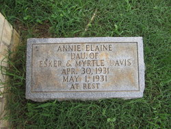 Annie Elaine Davis