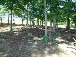Hockensmith Cemetery