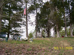 Peters & Burch Cemetery