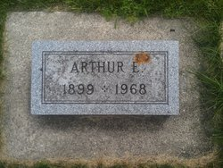 Arthur Edwin Anderson