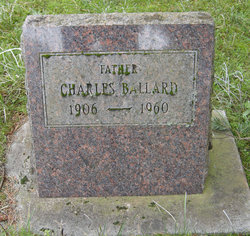 Charles Ray Ballard