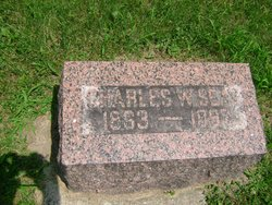Charles W. Seay