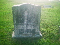 John Frank Bell