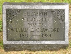 Elizabeth <i>Willoughby</i> CRAWFORD