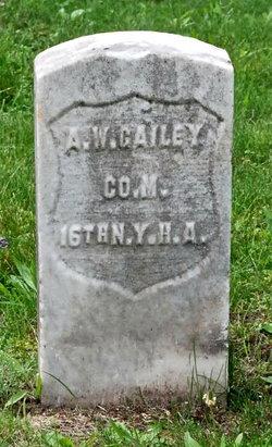 Albert William Gailey