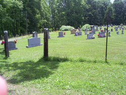 Canaday Cemetery