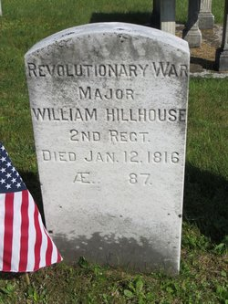 William Hillhouse