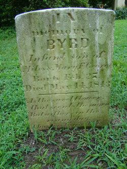 Byrd George