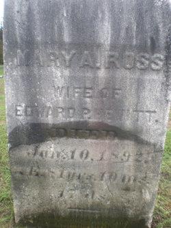 Mary A <i>Ross</i> Hewitt