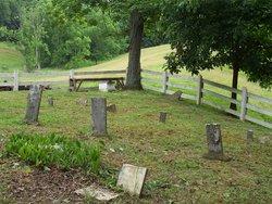 Thomas Law Cemetery