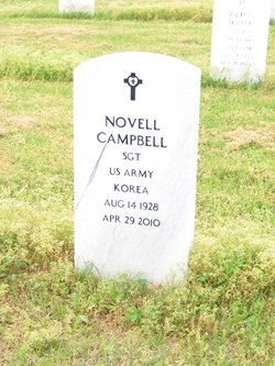 Novell Campbell