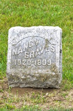 Nancy Graves