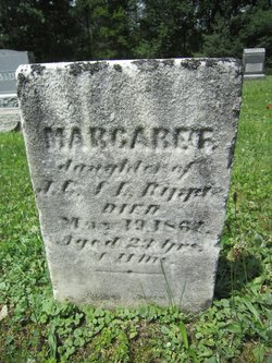Margaret Ripple