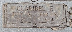 Claribel Frances <i>Merrill</i> Fry