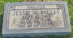 Jessie Alice <i>Hobson</i> Bagley
