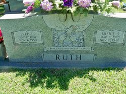 Fred Lewis Ruth