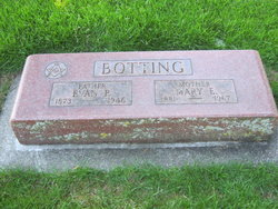 Evan Botting