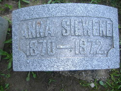 Anna Maria Sieweke