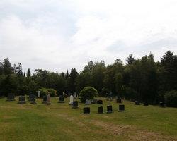 Saint Lukes Anglican Church Cemetery