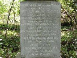 Mary Minge Christian