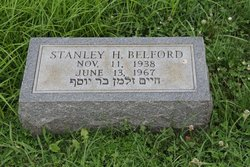 Stanley Harvey Belford