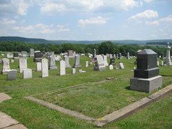 Kulp Cemetery