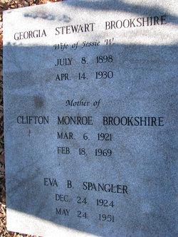 Clifton Monroe Brookshire